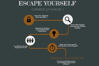 Escape Yourself Vannes