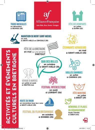 Fiche Culturelle - Alliance Française - Saint-Malo
