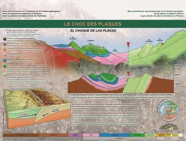 La route géologique de la Vallée d'Aspe