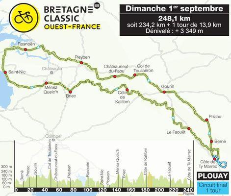 Bretagne_Classic_OuestFrance_Septembre2019.jpg