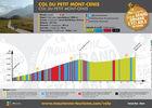 PROFIL / Col du Petit Mont-Cenis