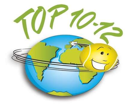 Tournoi International des jeunes TOP 10/12